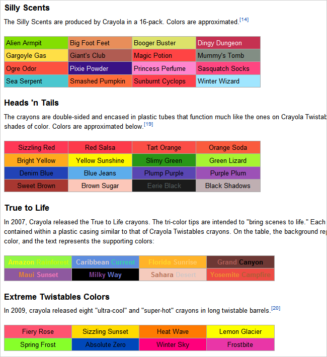 Be Creative By Using Hex And Rgb Codes For Crayola Crayon Colors On