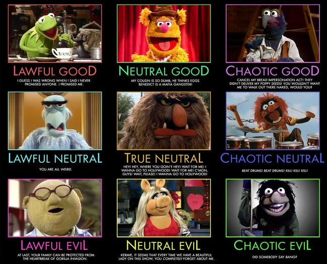 Tv Show Casts Reimagined As Dd Alignment Charts Tips General News