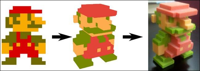 Video game mathematics?