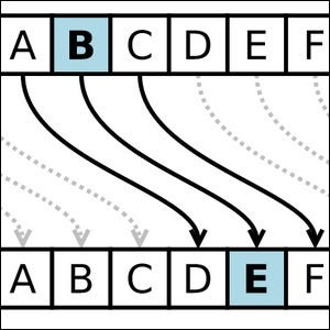 An example of a shift cipher